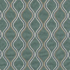 Aruba Jade Curtain Fabric